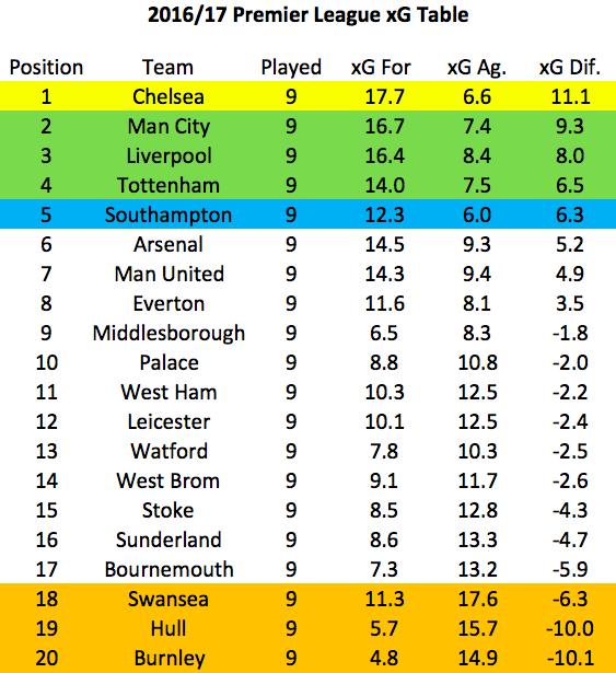 Portugal Premier League Table - image 10