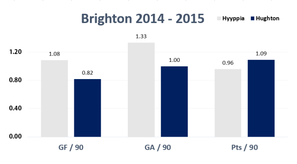 hyppia-vs-hughton