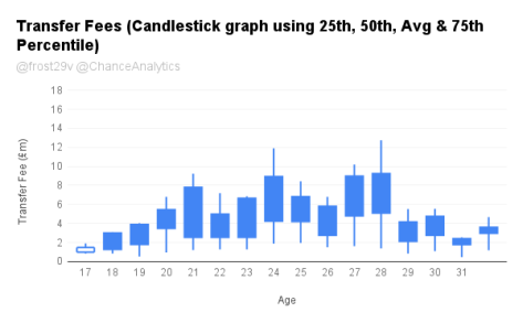 4CandlestickAges