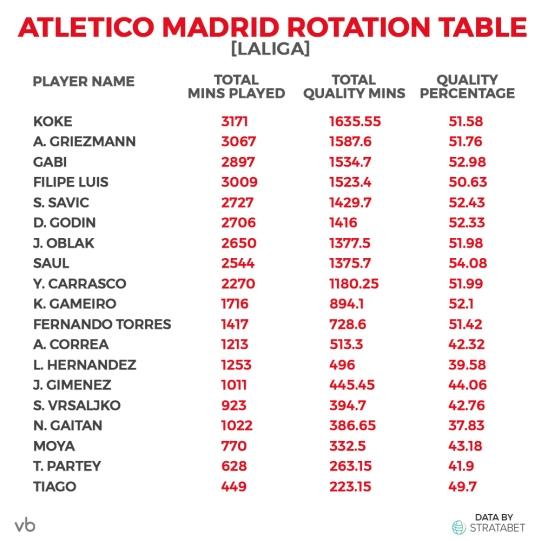 ATLETICO MADRID TABLE.jpg