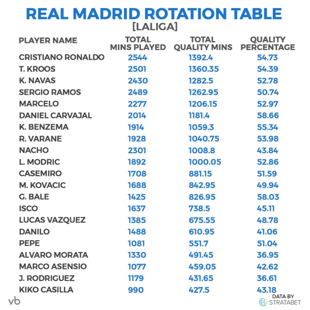 REAL MADRID TABLE.jpg