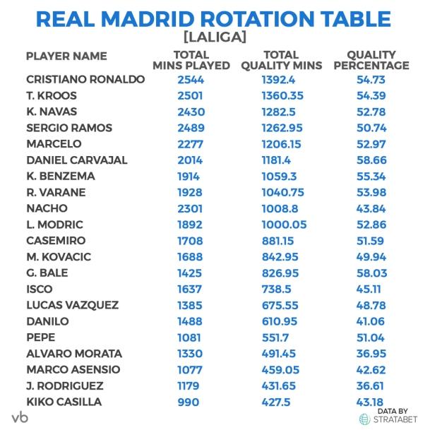 REAL MADRID TABLE.jpg